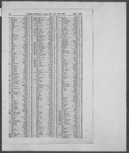 BMD-B-1899-2-AZ-000410